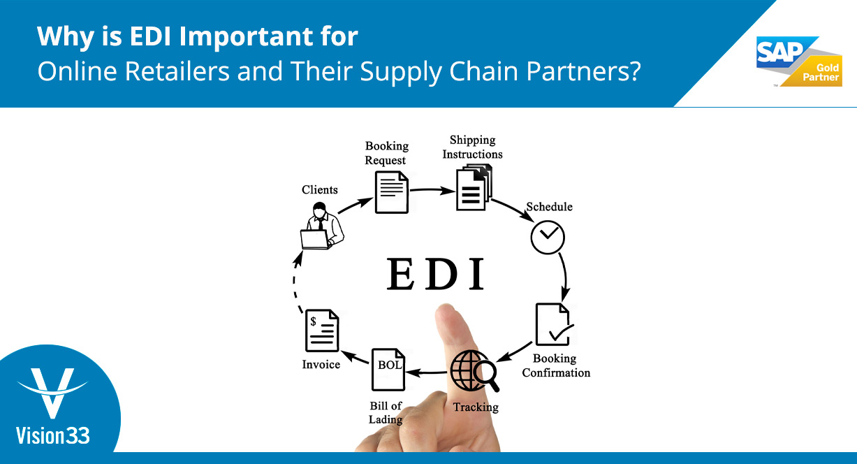 Online Retailers - EDI - SAM Business One