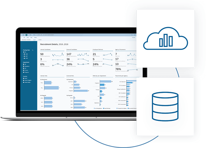 Enter the intelligent era with a hybrid strategy with SAP Analytics Cloud