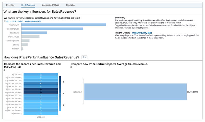 Deep insights in less time with Augmented Analytics Capabilities from SAP Analytics Cloud