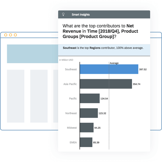 Understand top contributors without having to manually slice and dice your data with SAP Analytics Cloud