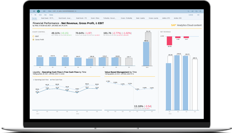 Finance with SAP Analytics Cloud by Line of Business