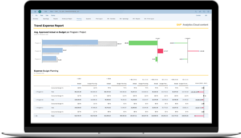 Operations with SAP Analytics Cloud by Line of Business
